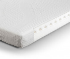 julian-bowen/Clima-Smart-Foam-Cotbed-Mattress.jpg